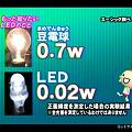 写真: 06_LEDの輝度