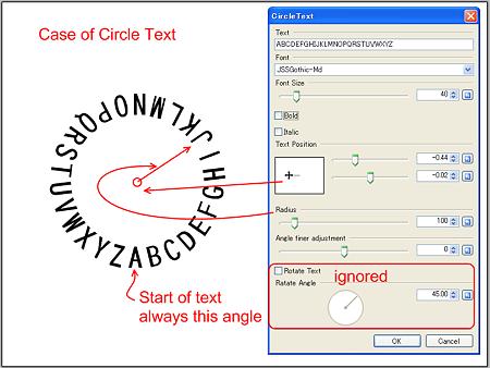 circletext1